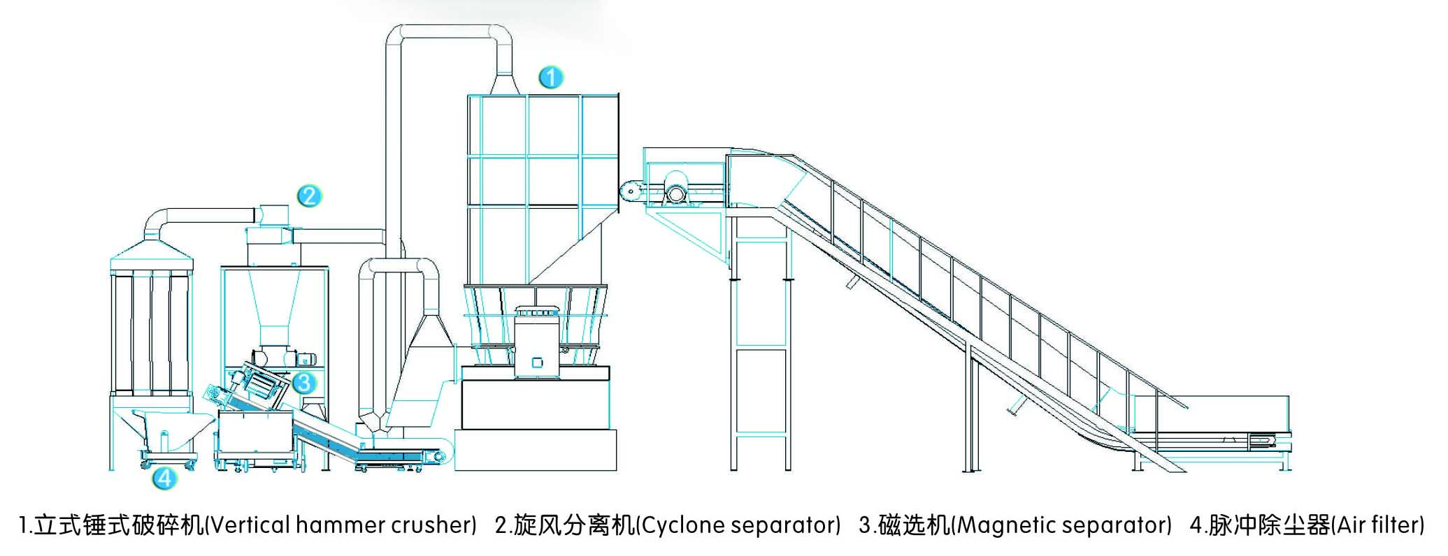 Wastewater Grinder Instead Of Bar Screen Solid Waste