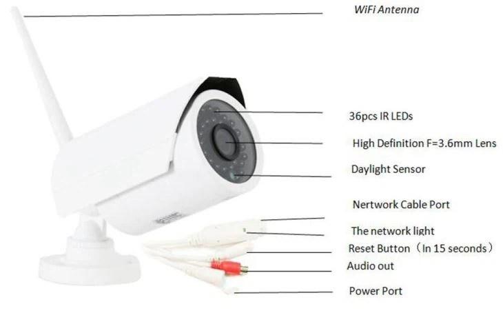 Smart Wireless Home Security Cameras- HD Indoor/Outdoor
