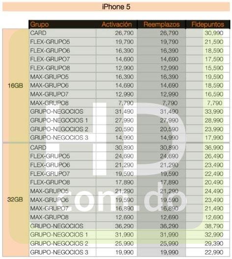 cb0b6a4b1c8 Lista de precios del iPhone 5 en Orange Dominicana | HD.com.do