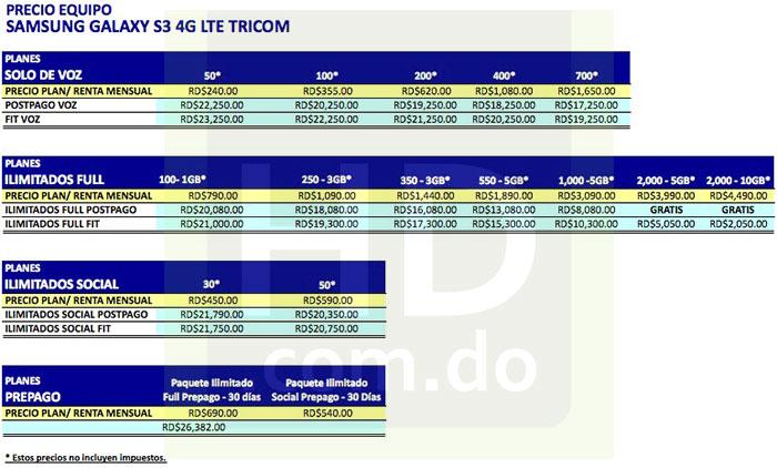 precios-galaxy-s3-lte-tricom