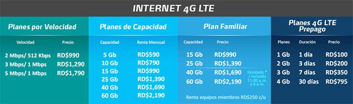 planes-lte-wind-telecom