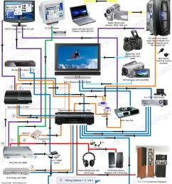 home entertainment wiring diagram 1 [ 998 x 2271 Pixel ]