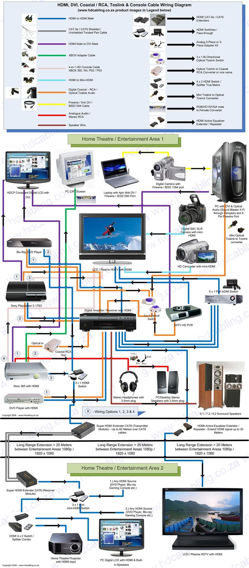 hight resolution of home entertainment wiring diagram 1
