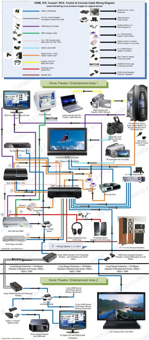 small resolution of home entertainment wiring diagram 1