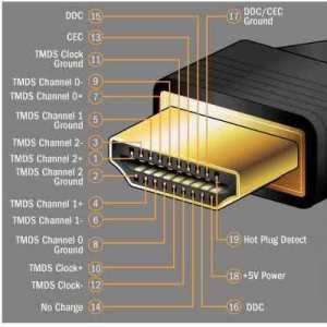 3 Meter HDMI to HDMI v2.0 Cable (HDMI Patch Lead, Backwards Compatible) - High Speed & 3D up to 4K (3840 x 2160) UltraHD resolutions