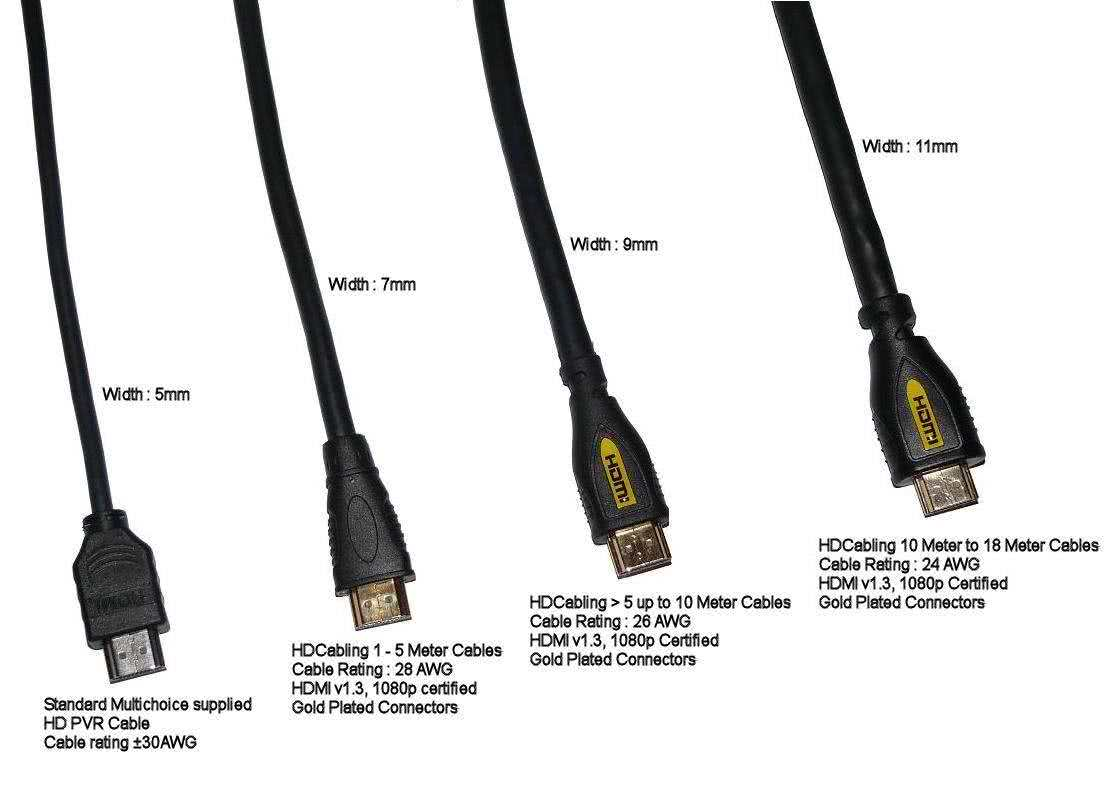 hight resolution of 4k hdmi wire diagram wiring diagram go15 meter hdmi to hdmi v1 4 cable gold plated