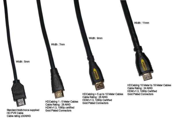 10 Meter HDMI to HDMI v2.0 Cable (HDMI Patch Lead, Backwards Compatible) - High Speed & 3D up to 4K (3840 x 2160) UltraHD resolutions