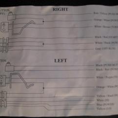 Wiring Diagram Light Bar 2002 Volkswagen Jetta Fuse Box Handle Control - Harley Davidson Forums