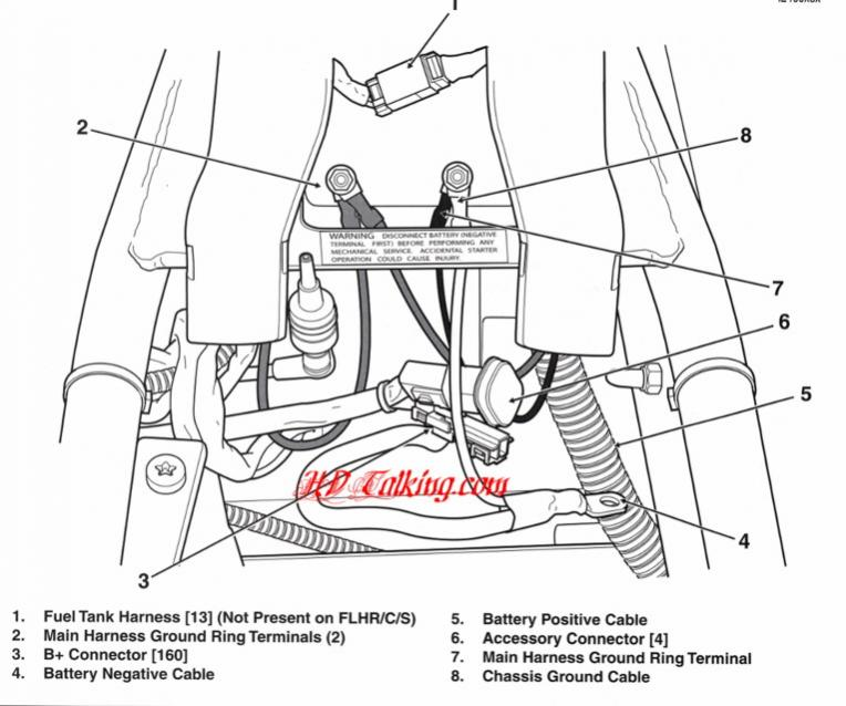 Harley Davidson Cruise Control Wiring Diagrams Dyna Accessory Plug Under The Seat Info Harley Davidson