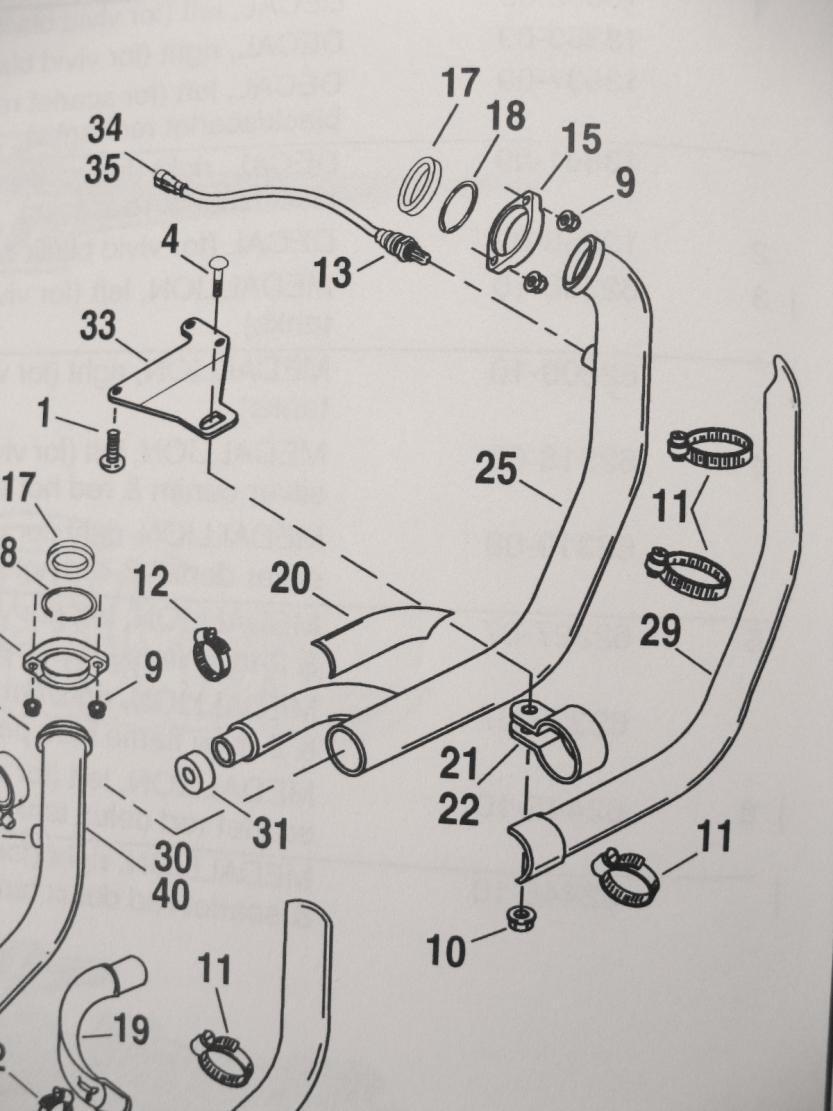 medium resolution of harley davidson sportster exhaust diagram wiring diagram datasource harley davidson softail exhaust system harley davidson exhaust diagram