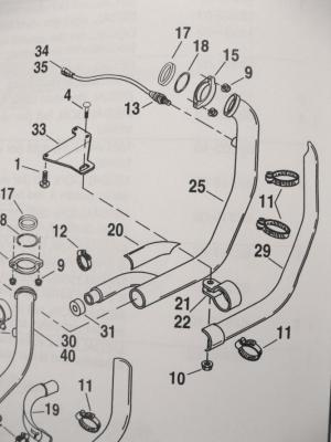 Guys, I need exhaust help again!!  Harley Davidson Forums