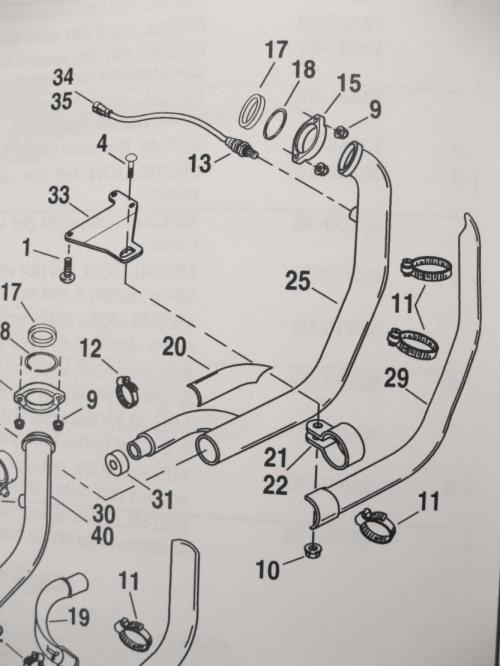 small resolution of harley davidson sportster exhaust diagram wiring diagram datasource harley davidson softail exhaust system harley davidson exhaust diagram