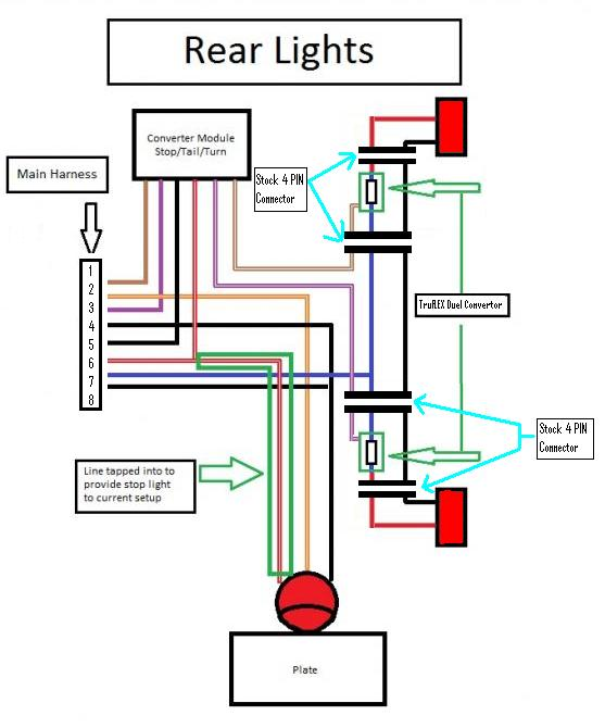Led tail lights wiring diagram efcaviation 3 wire led tail light wiring diagram 3 wire trailer wiring diagram 670 asfbconference2016 Images