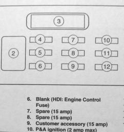 harley dyna fuse box wiring diagram advance harley davidson dyna fuse box location dyna fuse box [ 1289 x 675 Pixel ]