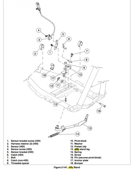 2014 Street Glide Parts. Diagrams. Wiring Diagram Images