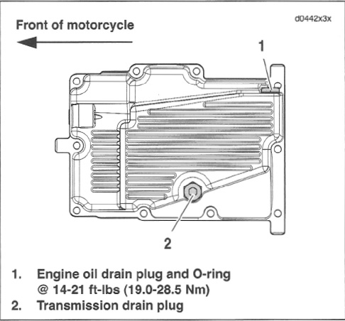 Harley Davidson Dyna Oil Change Instructions
