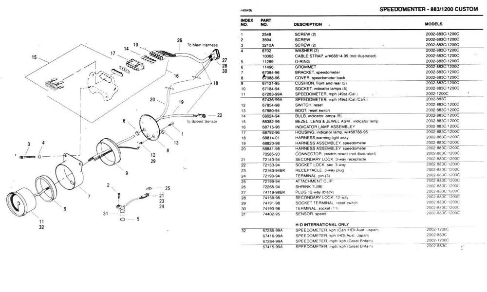 medium resolution of wiring diagram for 2009 harley dyna fxdc yamaha wiring fxd dyna super glide 2005 super glide specs