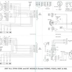 2000 Harley Sportster 883 Wiring Diagram Tachometer Sb Tacho Signal Under Console - Davidson Forums