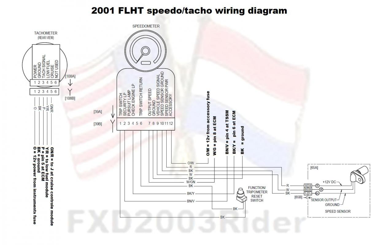 flhx wiring diagram speedometer wiring diagram