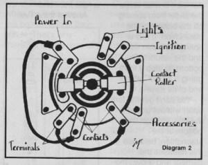 Davidson diagrammi Circuito elettrico dal 46 al 98