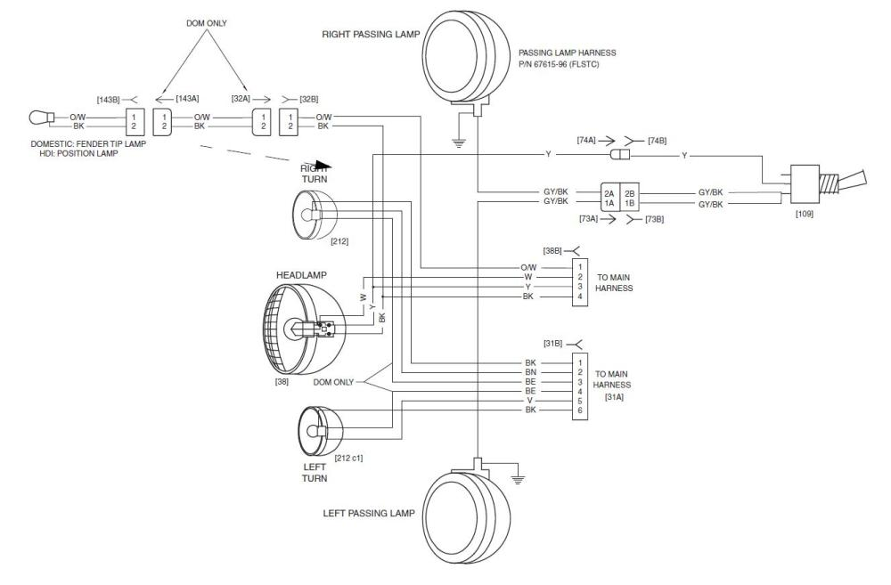 medium resolution of harley davidson headlight wiring diagram simple wiring diagram rh 38 mara cujas de 2002 dyna glide wiring diagrams harley davidson electra glide wiring