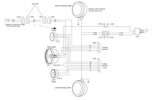 small resolution of harley davidson headlight wiring diagram simple wiring diagram rh 38 mara cujas de 2002 dyna glide wiring diagrams harley davidson electra glide wiring