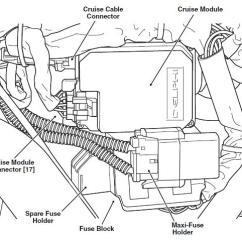 2005 Harley Davidson Softail Wiring Diagram Electrolux Double Oven Location Of Main 40a Fuse On Electra Glide Classic - Forums