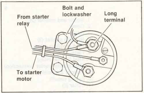 harley shovelhead wiring diagram bmw x3 fuse box 87 flhtc - starting issues page 2 davidson forums