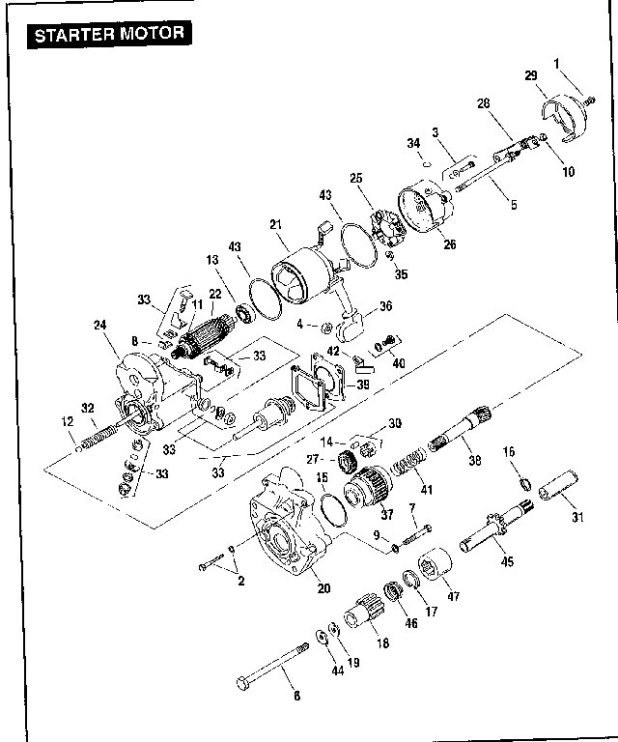 harley davidson evo engine diagram