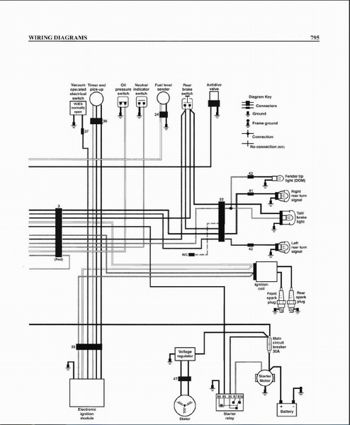 oil pressure switch wiring diagram ceiling fan 5 wire capacitor need help with the electra flhs harley 1990 pg2