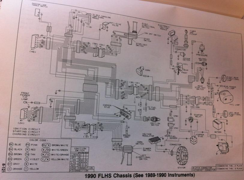 Diagram Besides Harley Davidson Wiring Diagram On Harley Davidson
