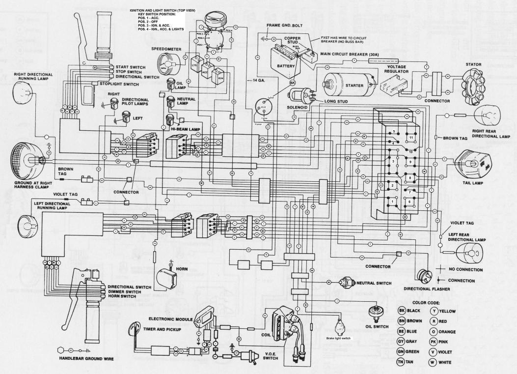 1985 Harley Davidson Fxst Wiring Diagram | Wiring Liry on