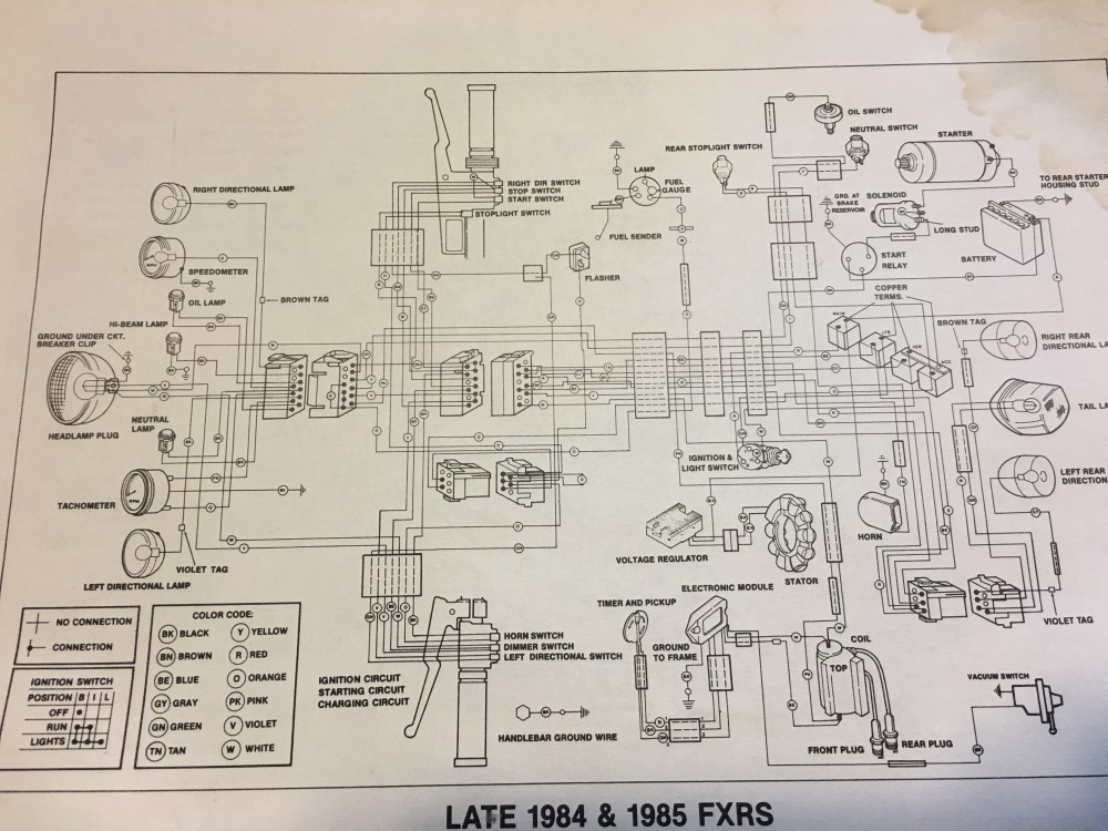 medium resolution of 1985 fxr wiring diagram wiring diagram mega 1985 harley davidson wiring diagram