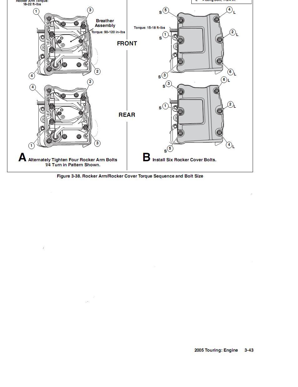 HARLEY DAVIDSON ENGINE DIMENSION DIAGRAM - Auto Electrical ...