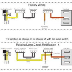 2003 Softail Wiring Diagram For Fog Lights With Relay Passing Lamp Modification - Harley Davidson Forums
