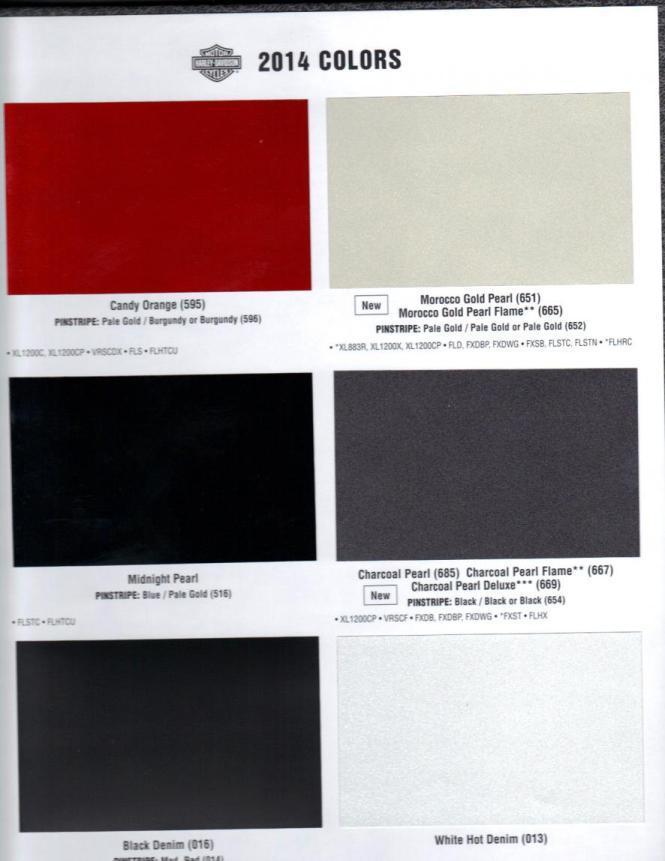 Ford Focus Paint Color Codes Forum St