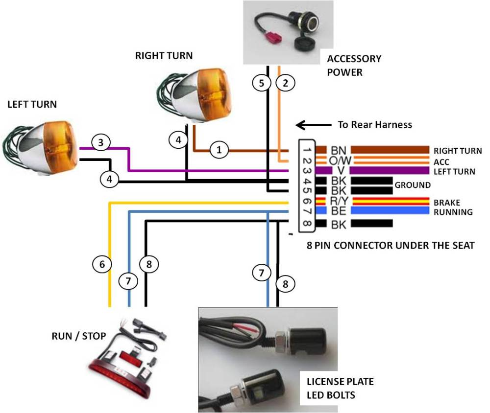 medium resolution of harley davidson tail light wiring harness wiring diagram fascinating harley davidson tail light wiring harness