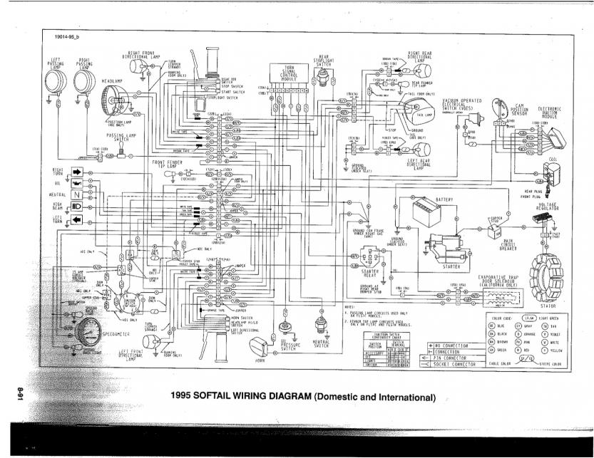 1988 Harley Davidson Wiring Diagrams Challenge 2002 Softail Taillight Issue Harley