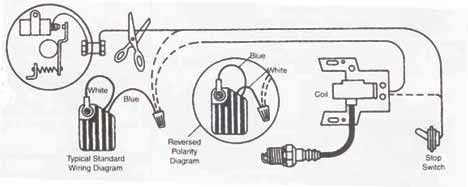 briggs and stratton ignition coil wiring diagram 1991 ford explorer & (non-harley related) - harley davidson forums