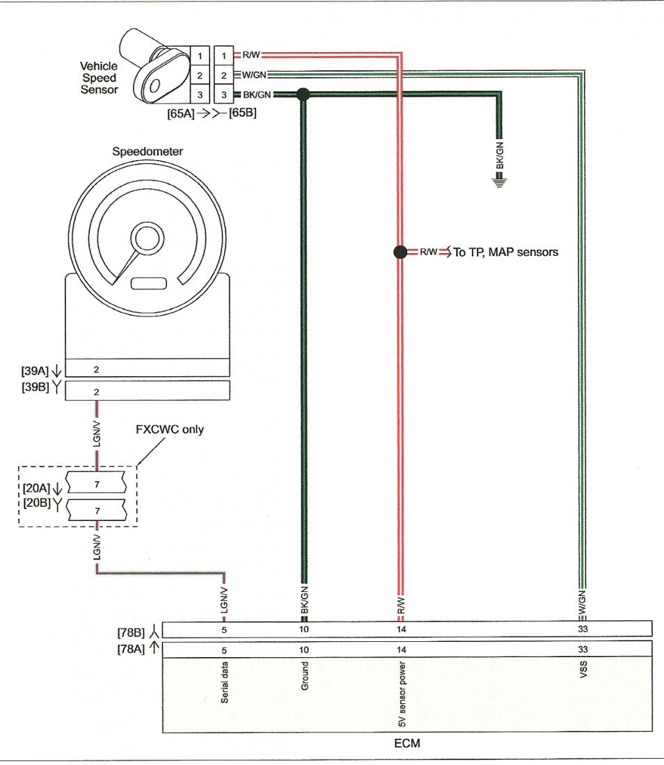 hight resolution of wiring for 2007 and up speed sensor harley davidson forums wiring diagram for 1997 softail wiring