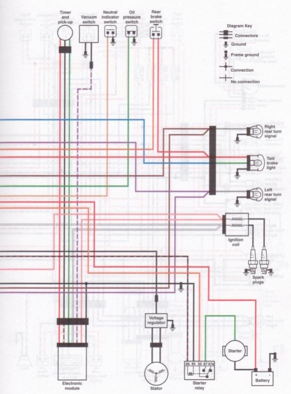 1994 Sportster Wiring Diagram - Wiring Diagram Section on