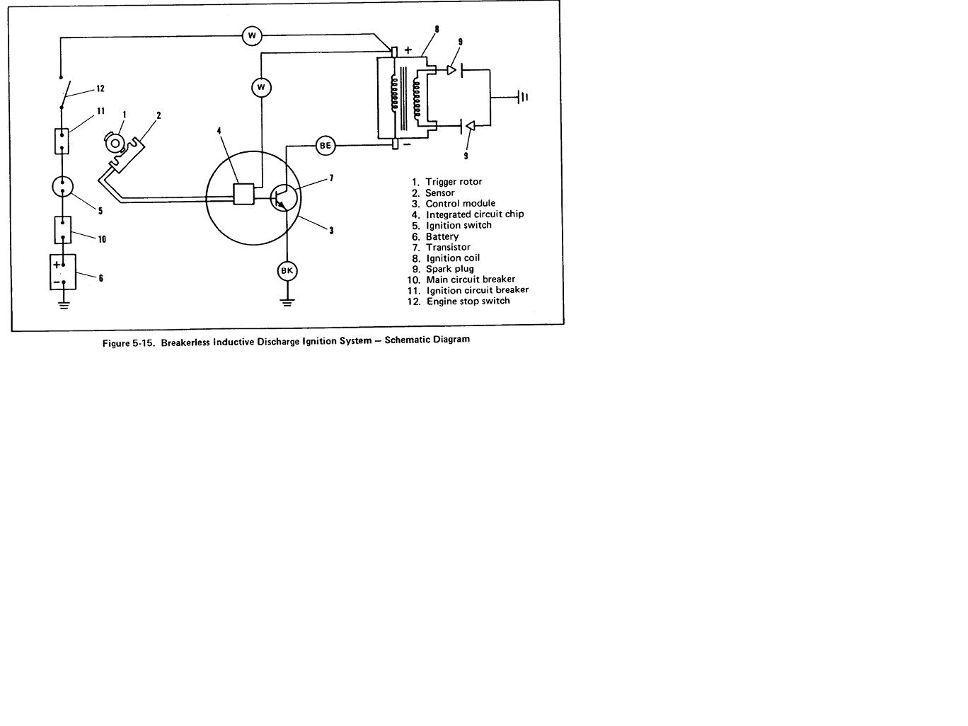 Harley Davidson A Coil Wiring Diagram on