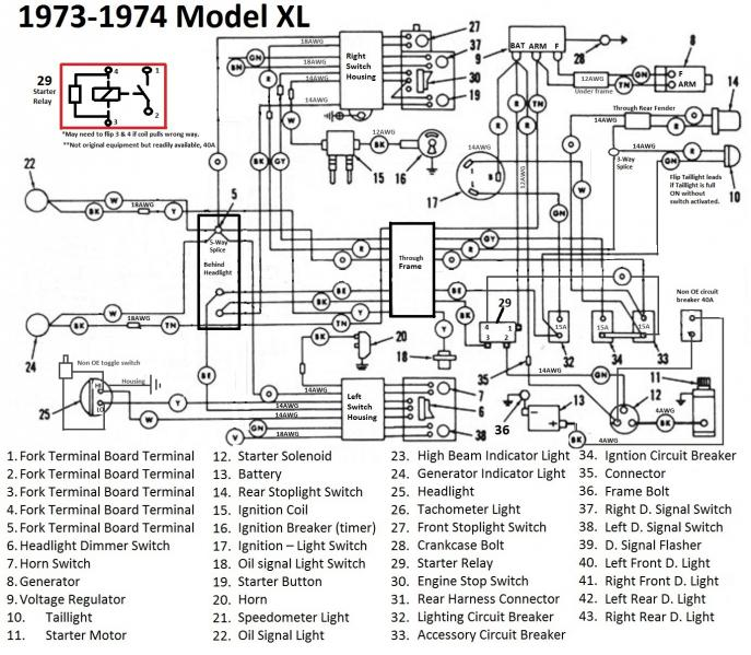 Color Wiring Diagram Furthermore Harley Sportster Wiring
