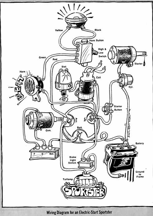 3 Wire Tail Light Wiring Diagram Re Wire 79 Xls Roadster Harley Davidson Forums