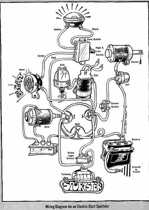 bobber softail wiring diagram