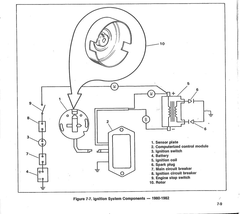 Screamin Eagle Ignition Module Wiring Diagram : 45 Wiring