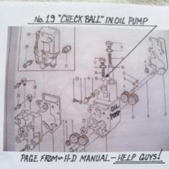Shovelhead Engine Diagram 2001 Vw Jetta Vr6 Oil Pump