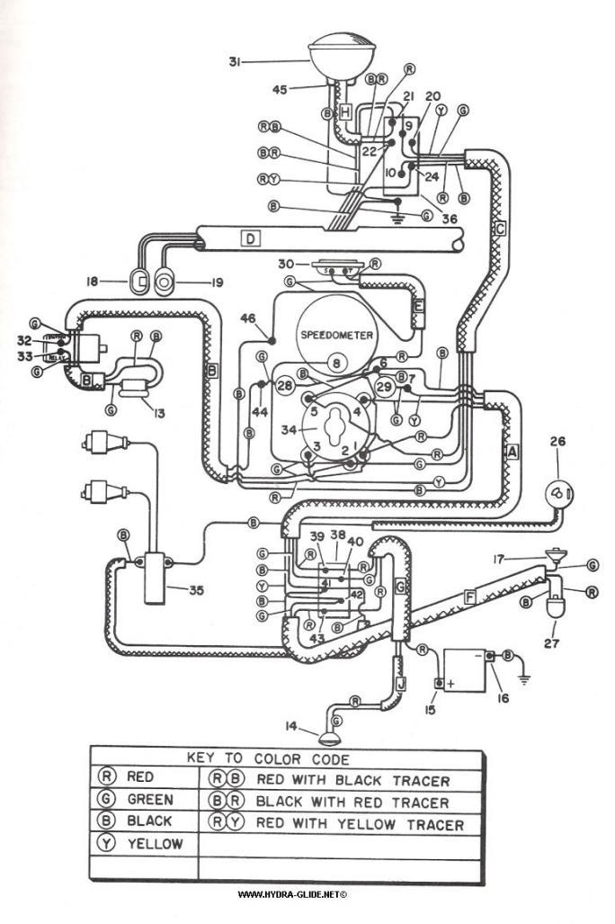 Harley Panhead Wiring Diagram. Diagram. Auto Wiring Diagram