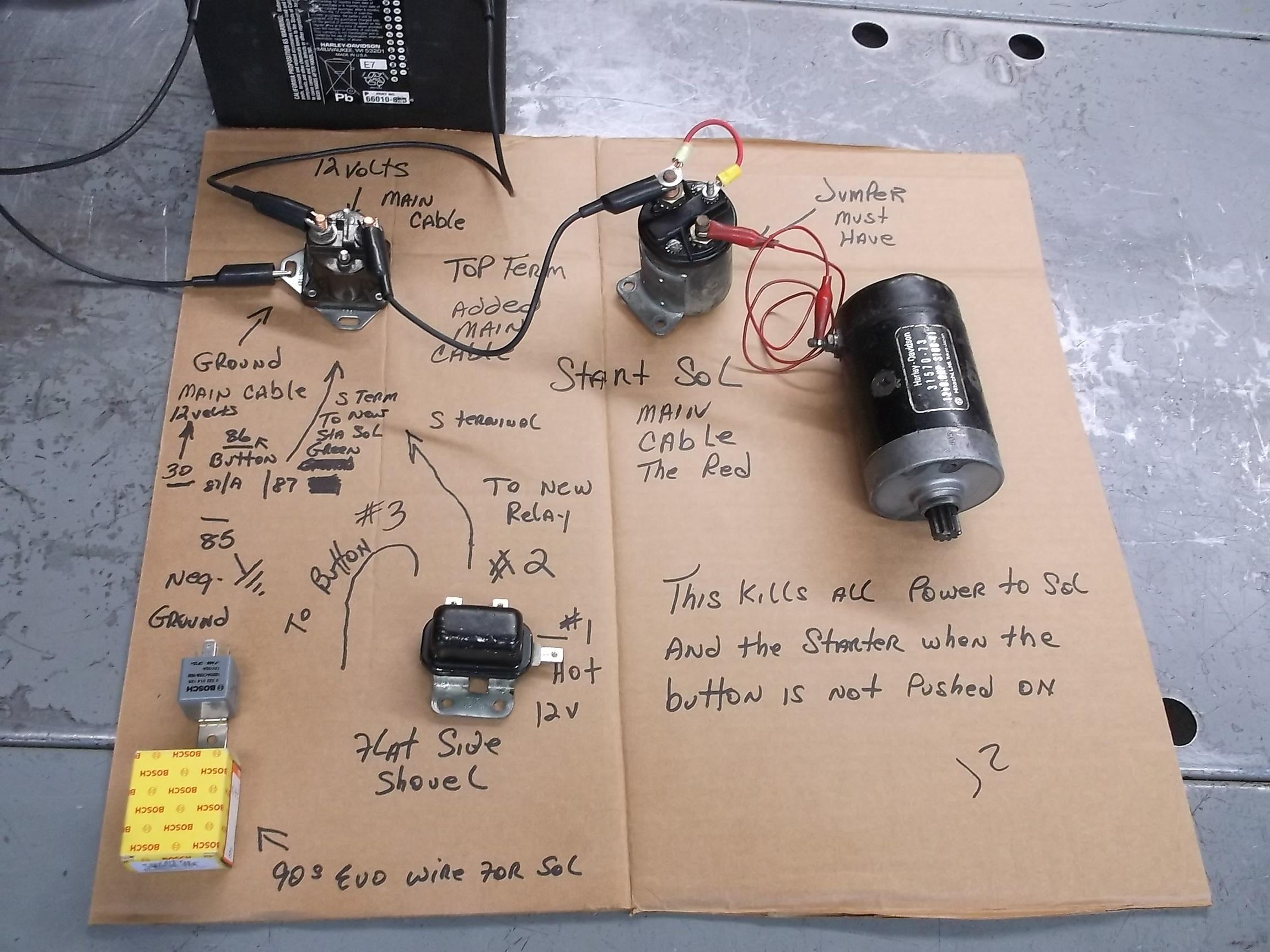 Harley Davidson Wiring Harness Wiring Diagram Wiring Schematics