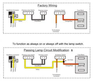 2005 harley softail wiring diagram object class of air and reservation system fog lights? - davidson forums
